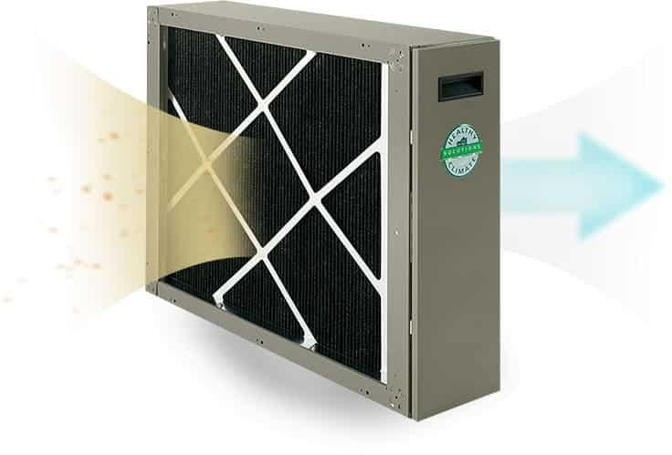 Read more about the article Protect your health with a whole house filtration system